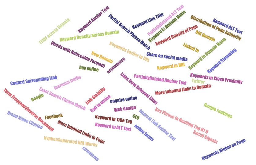 seo and web design word-cloud