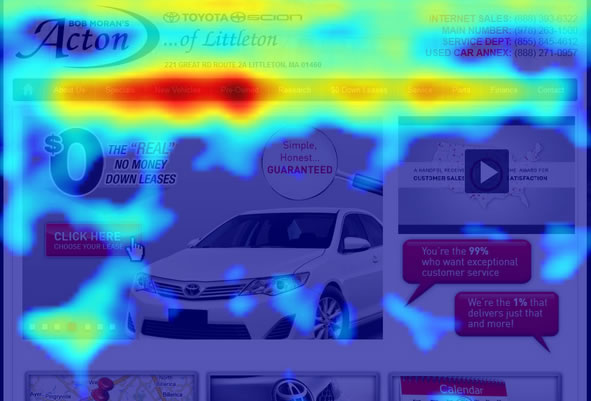 How to use a heat map
