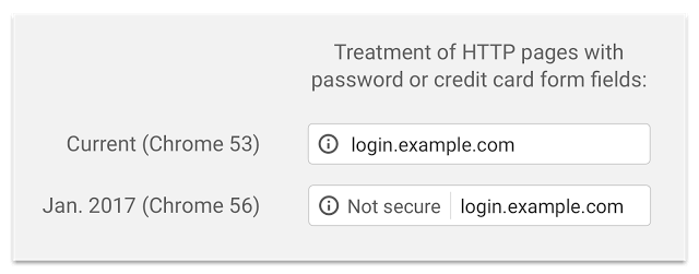 Google Chrome secure pages