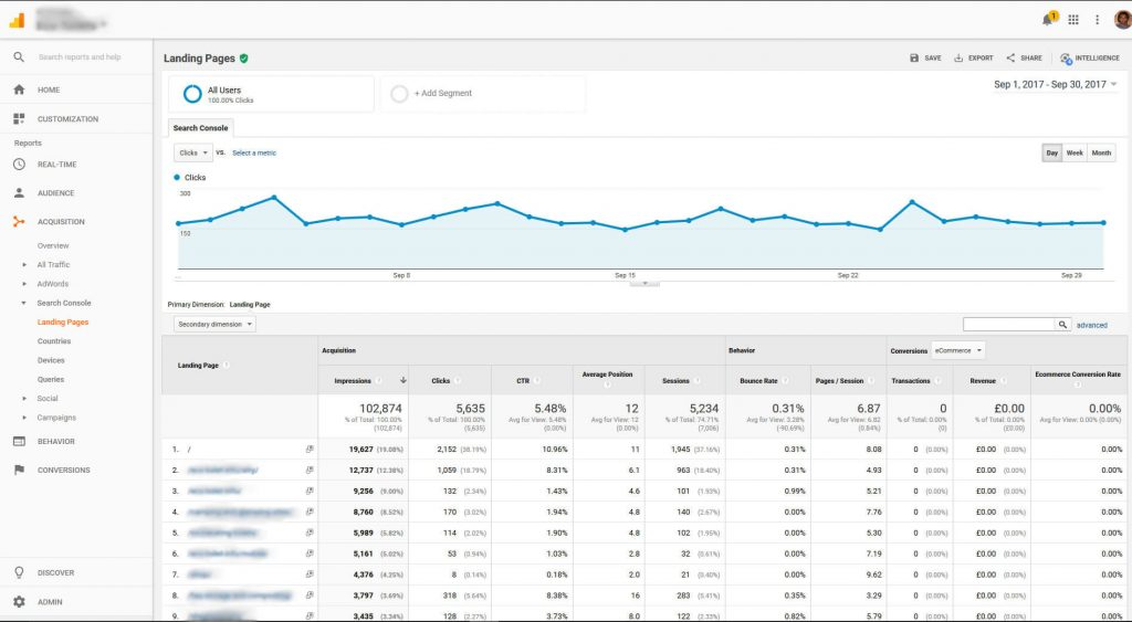 Google Search console laning pages